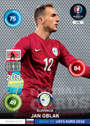ROAD TO EURO 2016 RISING STAR Jan Oblak #276