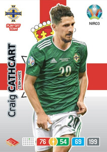 EURO 2020 TEAM MATE Craig Cathcart  #NIR03