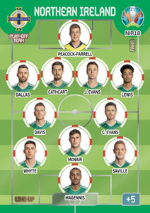 EURO 2020 LINE-UP Northern Ireland  #NIR18