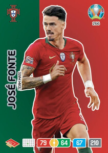 EURO 2020 TEAM MATE Jose Fonte #266