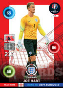 ROAD TO EURO 2016 TEAM MATE Joe Hart #64