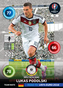 ROAD TO EURO 2016 TEAM MATE Lukas Podolski #58