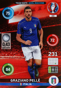 EURO 2016 TEAM MATE / GOAL MACHINE  Graziano Pellè #183