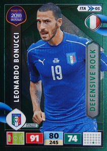 ROAD TO RUSSIA 2018 DEFENSIVE ROCK WŁOCHY  BONUCCI 05