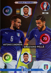 EURO 2016 DOUBLE TROUBLE  Candreva / Pellè  #184