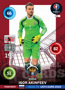 ROAD TO EURO 2016 TEAM MATE  Igor Akinfeev #172