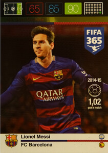 2016 FIFA 365 GOAL MACHINE Lionel Messi #163