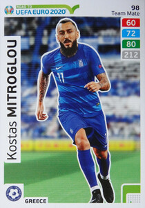 ROAD TO EURO 2020 TEAM MATE Kostas Mitroglou 98