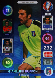EURO 2016 TIME  MACHINE Gianluigi Buffon #22