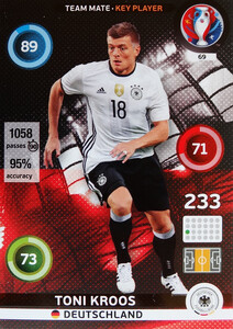 EURO 2016 TEAM MATE / KEY PLAYER Toni Kroos  #69