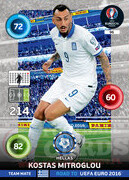 ROAD TO EURO 2016 TEAM MATE Kostas Mitroglou #96