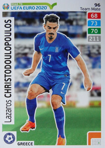 ROAD TO EURO 2020 TEAM MATE Lazaros Christodoulopoulos 96
