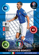 ROAD TO EURO 2016 TEAM MATE Leonardo Bonucci #119