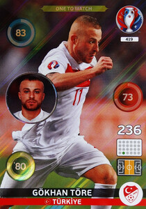 EURO 2016 ONE TO WATCH Gökhan Töre #419