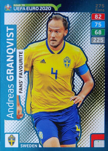 ROAD TO EURO 2020 FANS FAVOURITE Andreas Granqvist #275