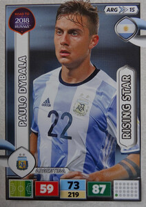 ROAD TO RUSSIA 2018 RISING STAR ARGENTYNA DYBALA 15