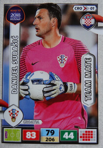 ROAD TO RUSSIA 2018 TEAM MATE CHORWACJA  SUBASIC 01