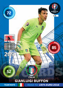 ROAD TO EURO 2016 TEAM MATE Gianluigi Buffon #118