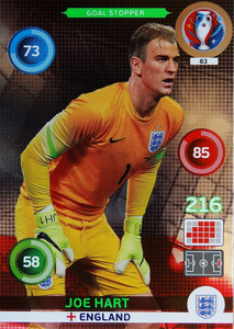 EURO 2016 GOL STOPPER Joe Hart #83